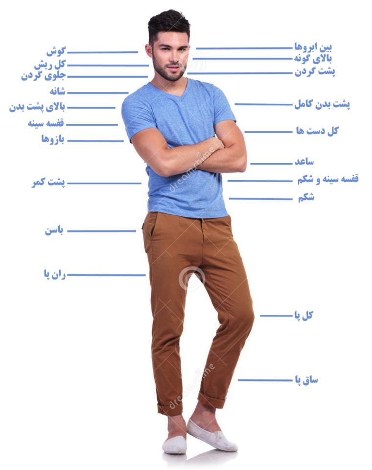 لیزر موهای زائد بخش های مختلف بدن مردان